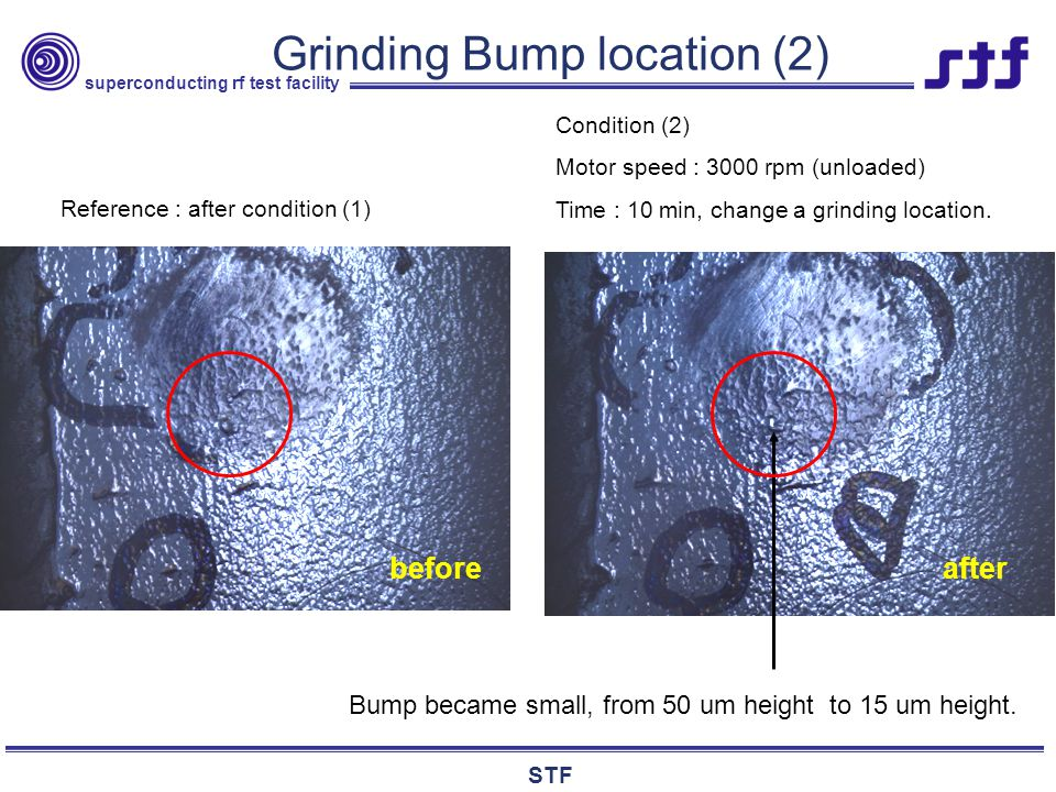 superconducting rf test facility STF Grinding Bump location (3) Reference : after condition (2) Condition (3) Motor speed : 3000 rpm (unloaded) Time : 10 min, change grinding location again.