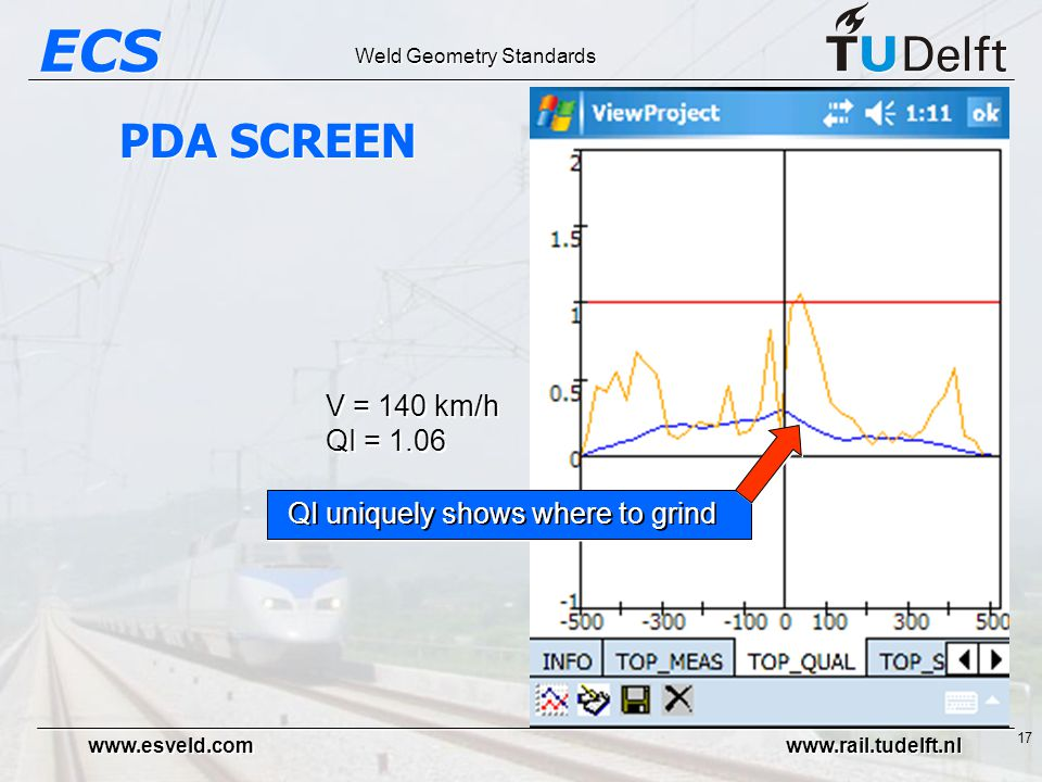ECS Weld Geometry Standards www.esveld.com www.rail.tudelft.nl 17 PDA SCREEN V = 140 km/h QI = 1.06 V = 140 km/h QI = 1.06 QI uniquely shows where to grind
