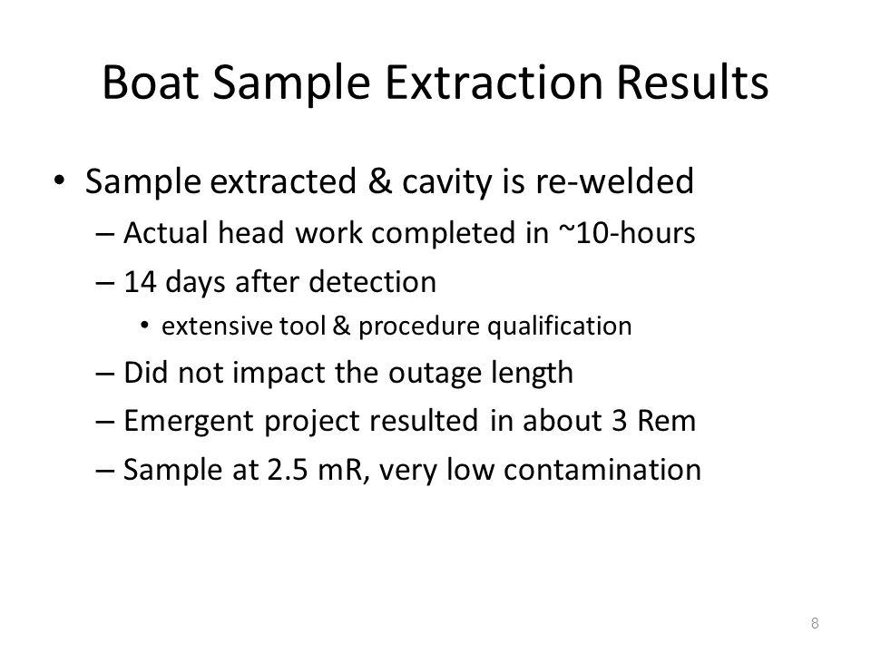 CEDM 64 Boat Sample 9 Original Defect New pore exposed on EDM'd surface Wetted side EDM'd side