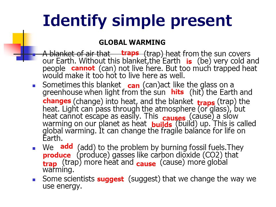 Identify simple present A blanket of air that (trap) heat from the sun covers our Earth.