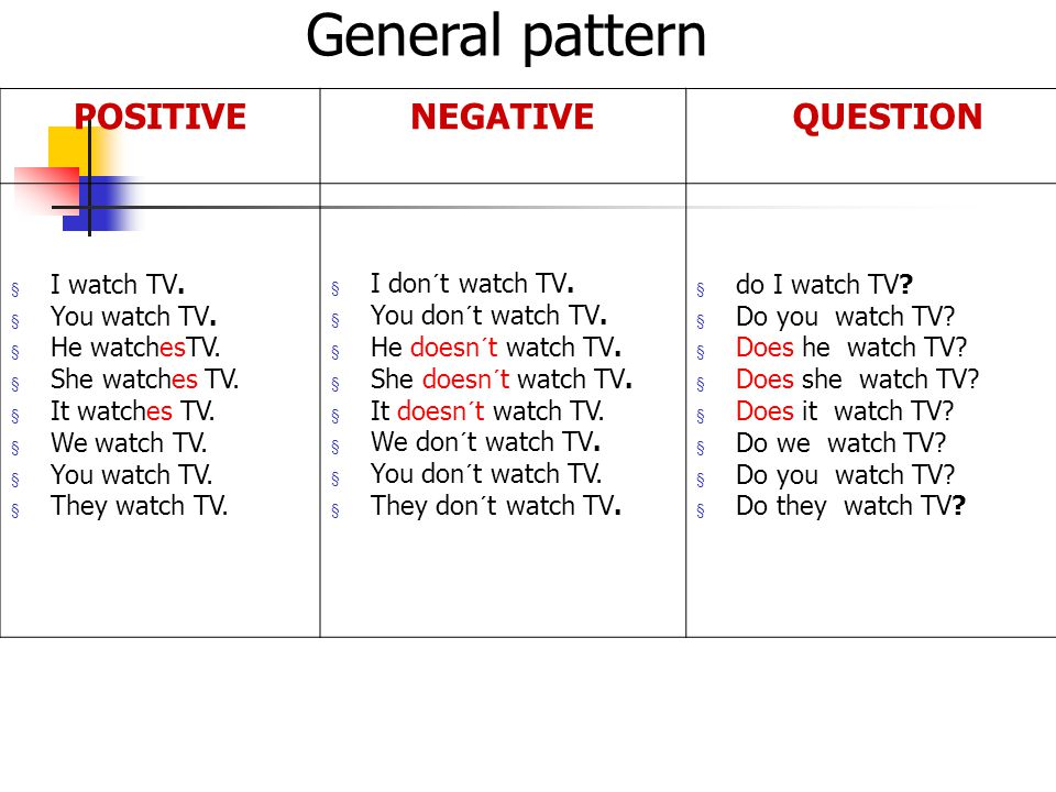 POSITIVENEGATIVEQUESTION § I watch TV. § You watch TV.