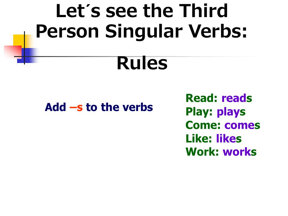 Let´s see the Third Person Singular Verbs: Rules Add –s to the verbs Read: reads Play: plays Come: comes Like: likes Work: works