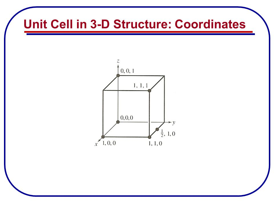 Unit Cell in 3-D Structure: Coordinates