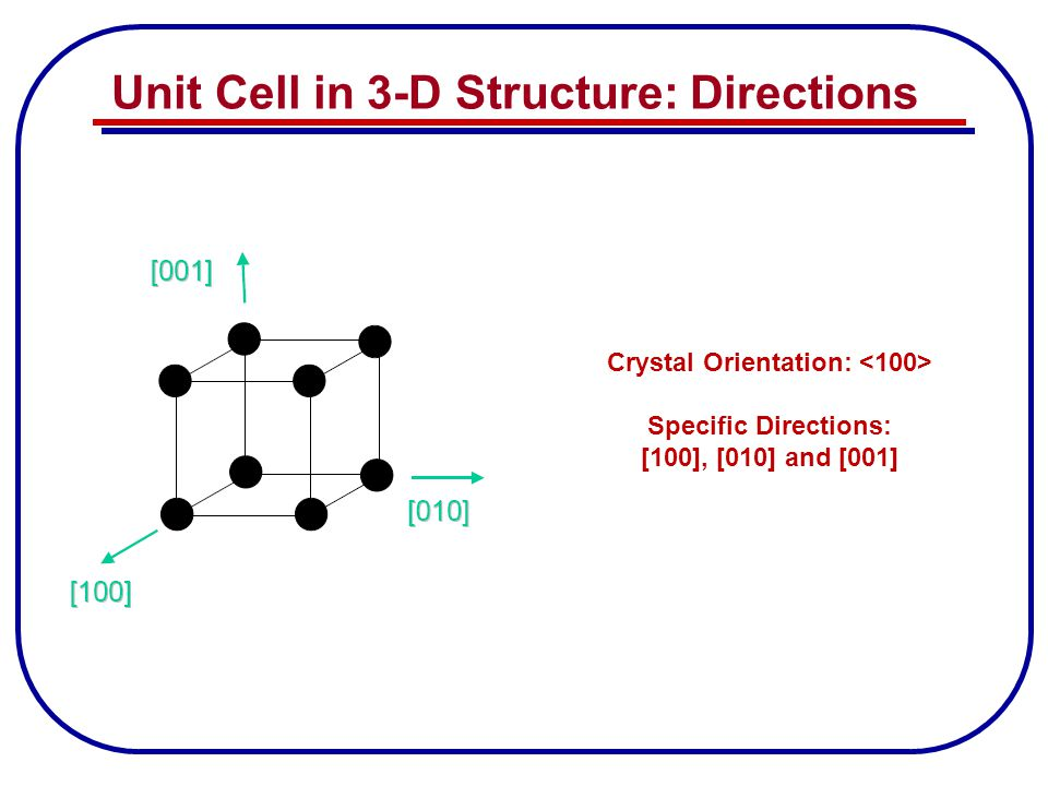 Crystal Orientation: Typical Crystal Planes Z X Y {100} Z X Y {110} Z X Y {111} Unit Cell in 3-D Structure: Planes
