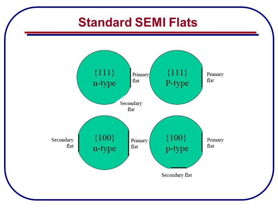 Standard SEMI Flats