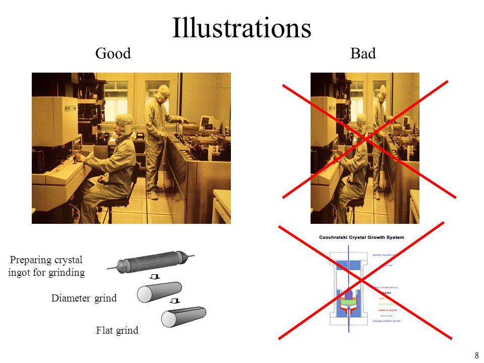 8 Illustrations GoodBad Flat grind Diameter grind Preparing crystal ingot for grinding