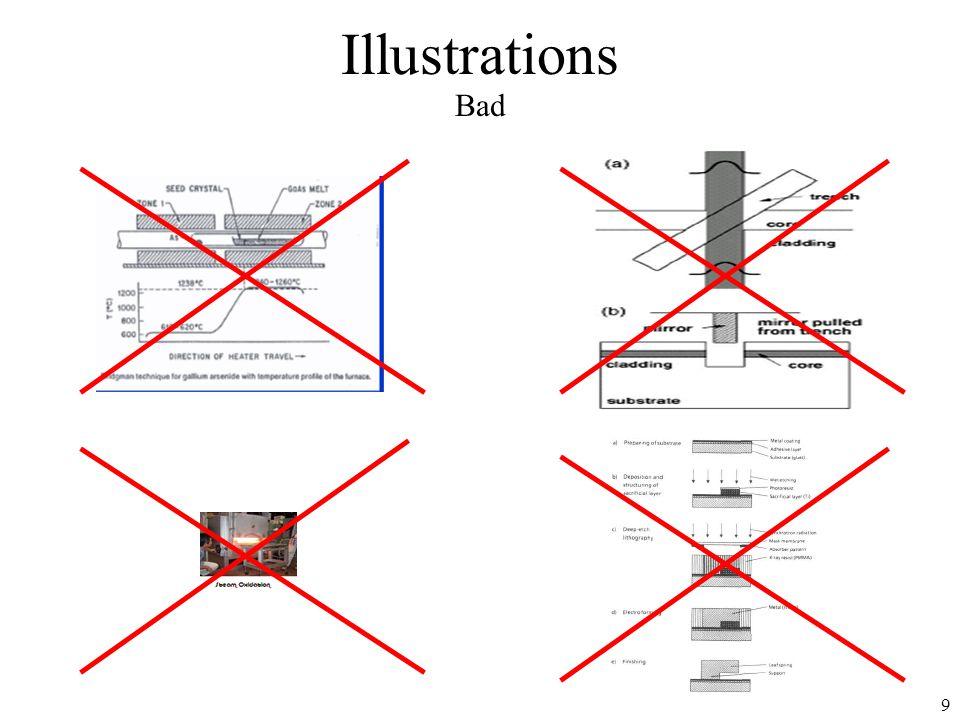 9 Illustrations Bad