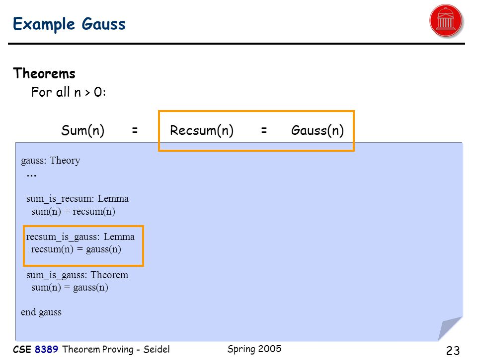 CSE 8389 Theorem Proving - Seidel Spring 2005 23 Example Gauss Theorems For all n > 0: Sum(n) = Recsum(n) = Gauss(n) gauss: Theory … sum_is_recsum: Lemma sum(n) = recsum(n) recsum_is_gauss: Lemma recsum(n) = gauss(n) sum_is_gauss: Theorem sum(n) = gauss(n) end gauss