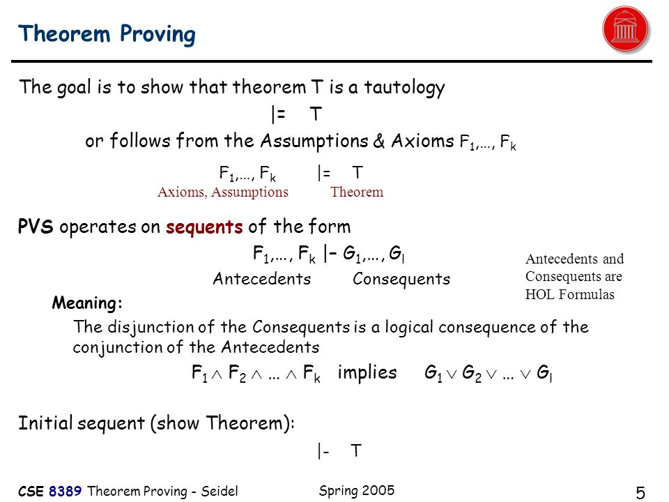 CSE 8389 Theorem Proving - Seidel Spring 2005 5 Theorem Proving The goal is to show that theorem T is a tautology |= T or follows from the Assumptions & Axioms F 1,…, F k F 1,…, F k |= T PVS operates on sequents of the form F 1,…, F k |– G 1,…, G l AntecedentsConsequents Meaning: The disjunction of the Consequents is a logical consequence of the conjunction of the Antecedents F 1  F 2  …  F k implies G 1  G 2  …  G l Initial sequent (show Theorem): |- T TheoremAxioms, Assumptions Antecedents and Consequents are HOL Formulas