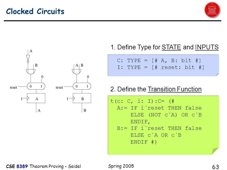 CSE 8389 Theorem Proving - Seidel Spring 2005 63 Clocked Circuits A t(c: C, i: I):C= (# A:= IF i`reset THEN false ELSE (NOT c`A) OR c`B ENDIF, B:= IF i`reset THEN false ELSE c`A OR c`B ENDIF #) C: TYPE = [# A, B: bit #] I: TYPE = [# reset: bit #] 1.