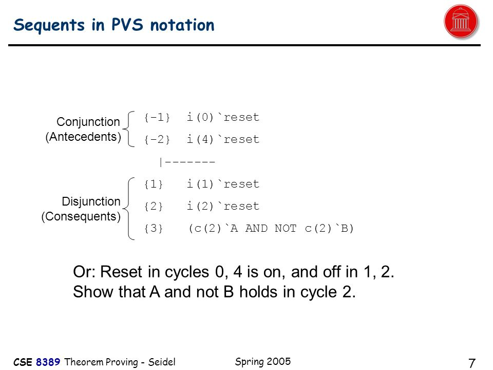 CSE 8389 Theorem Proving - Seidel Spring 2005 7 Sequents in PVS notation {-1} i(0)`reset {-2} i(4)`reset |------- {1} i(1)`reset {2} i(2)`reset {3} (c(2)`A AND NOT c(2)`B) Disjunction (Consequents) Conjunction (Antecedents) Or: Reset in cycles 0, 4 is on, and off in 1, 2.
