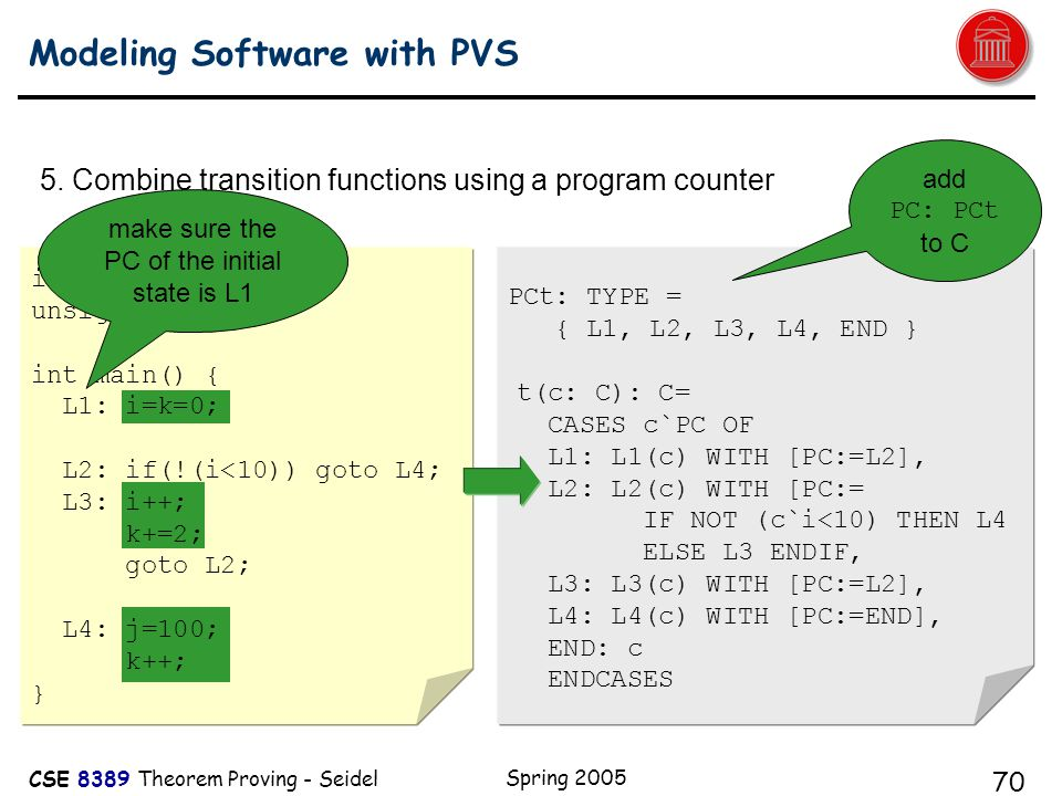 CSE 8389 Theorem Proving - Seidel Spring 2005 70 Modeling Software with PVS A 5.