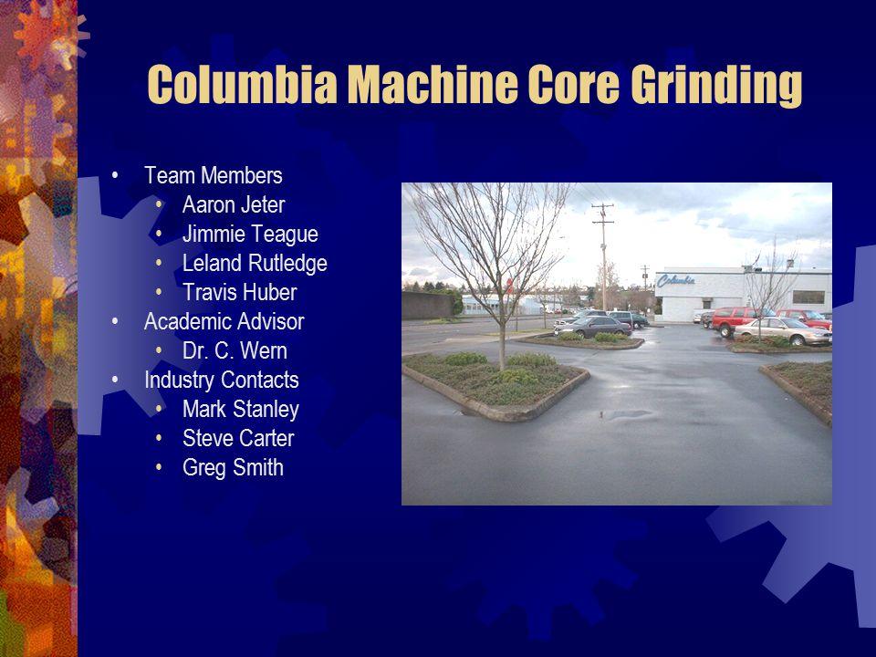 Columbia Machine Core Grinding Team Members Aaron Jeter Jimmie Teague Leland Rutledge Travis Huber Academic Advisor Dr. C. Wern Industry Contacts Mark