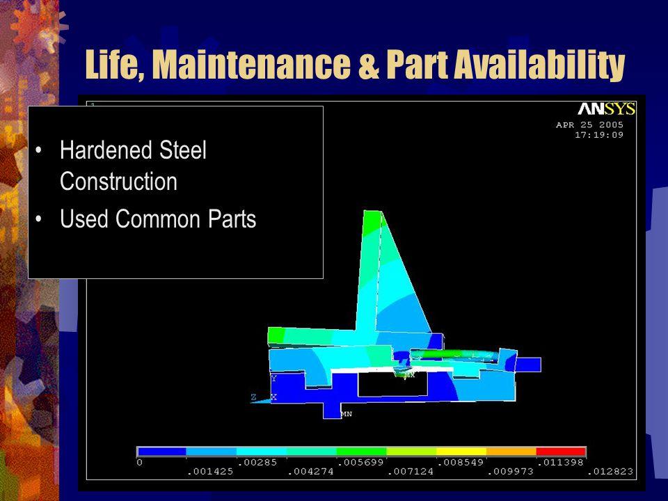 Life, Maintenance & Part Availability Hardened Steel Construction Used Common Parts