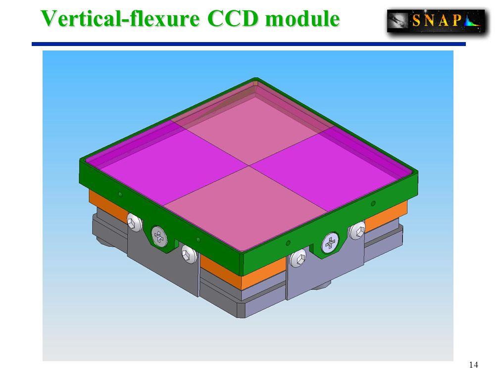 14 Vertical-flexure CCD module