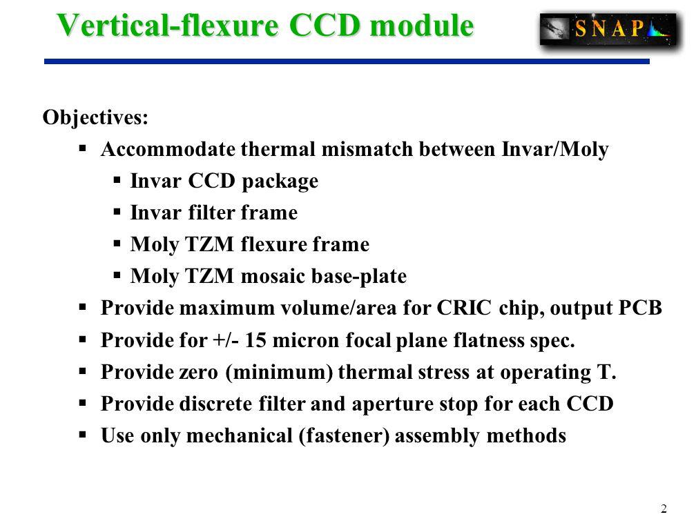 13 Vertical-flexure CCD module
