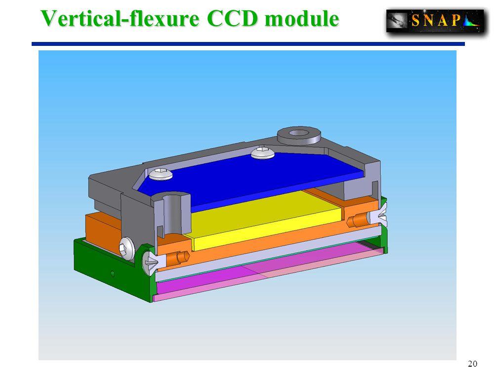 20 Vertical-flexure CCD module