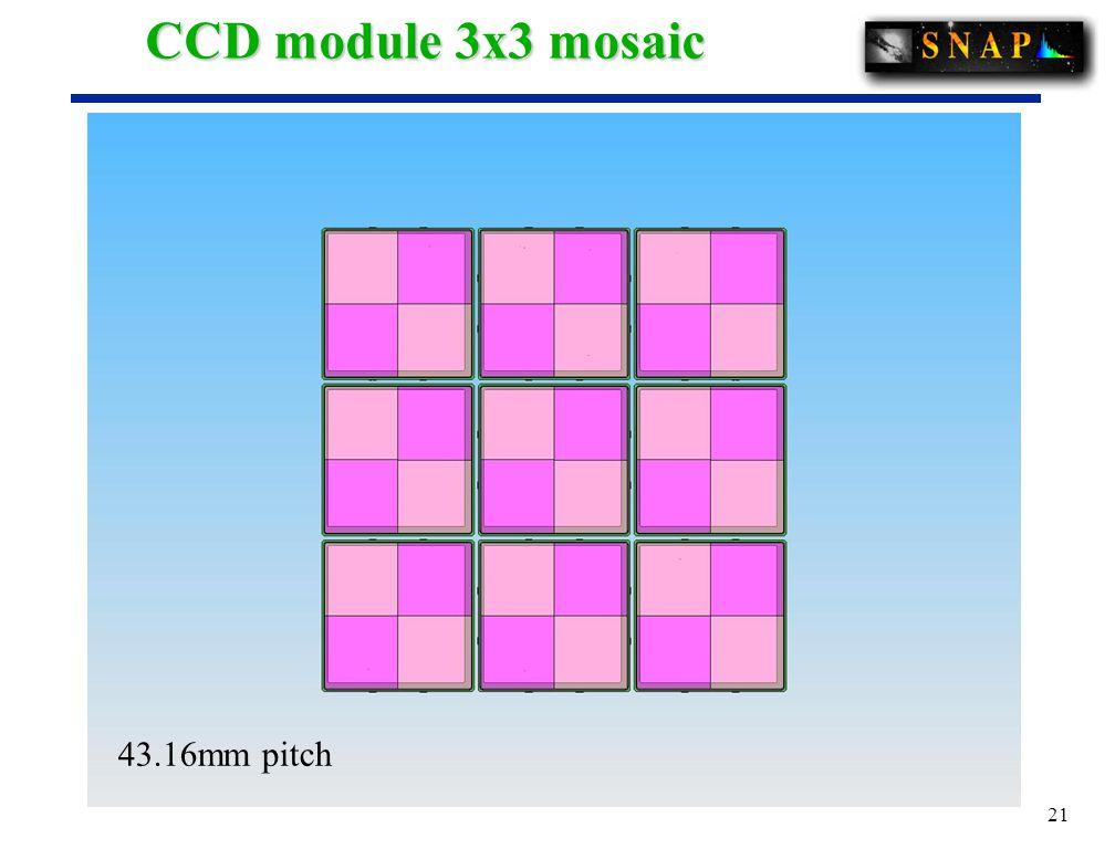 21 CCD module 3x3 mosaic 43.16mm pitch