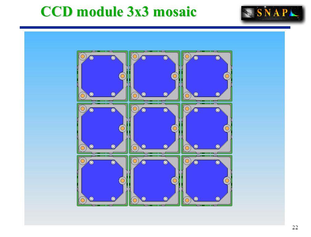 22 CCD module 3x3 mosaic