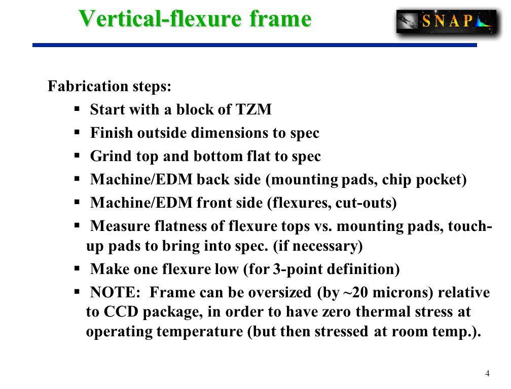 5 Vertical-flexure frame