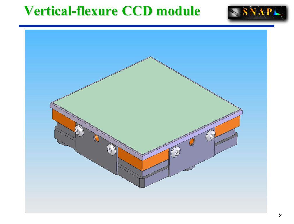 9 Vertical-flexure CCD module