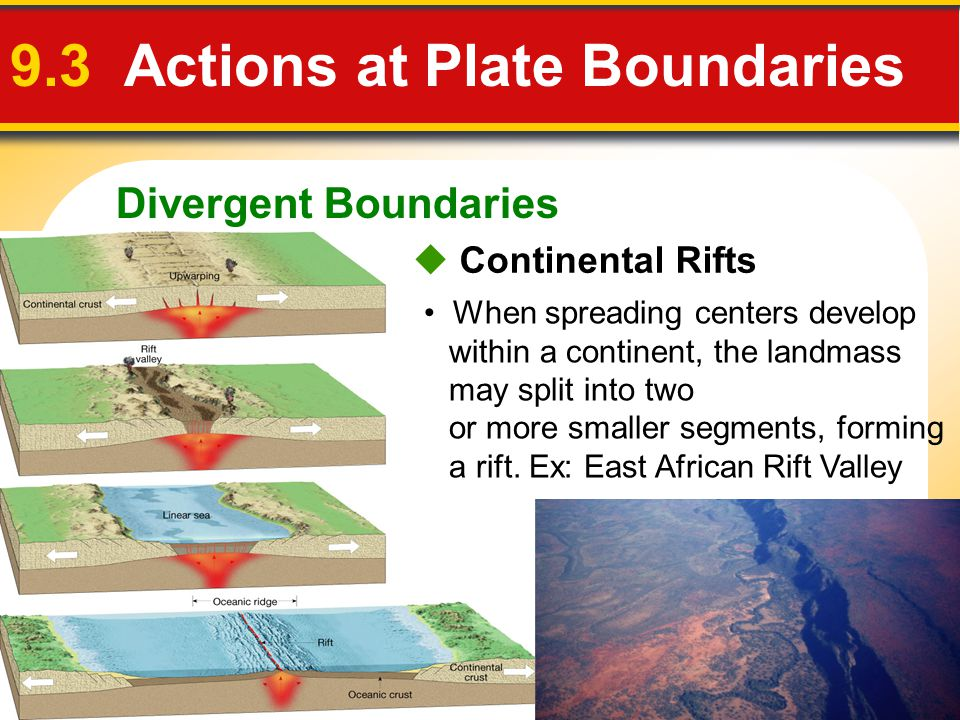 Divergent Boundaries 9.3 Actions at Plate Boundaries  Continental Rifts When spreading centers develop within a continent, the landmass may split int