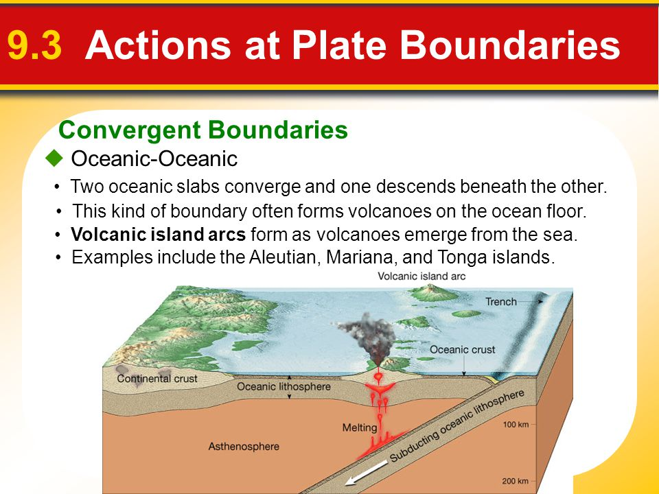Convergent Boundaries 9.3 Actions at Plate Boundaries Two oceanic slabs converge and one descends beneath the other.  Oceanic-Oceanic This kind of bo