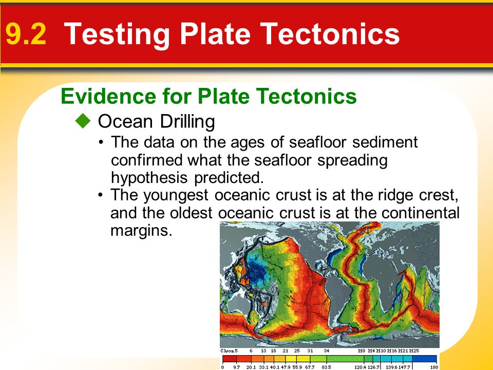 Evidence for Plate Tectonics 9.2 Testing Plate Tectonics  Ocean Drilling The data on the ages of seafloor sediment confirmed what the seafloor spread