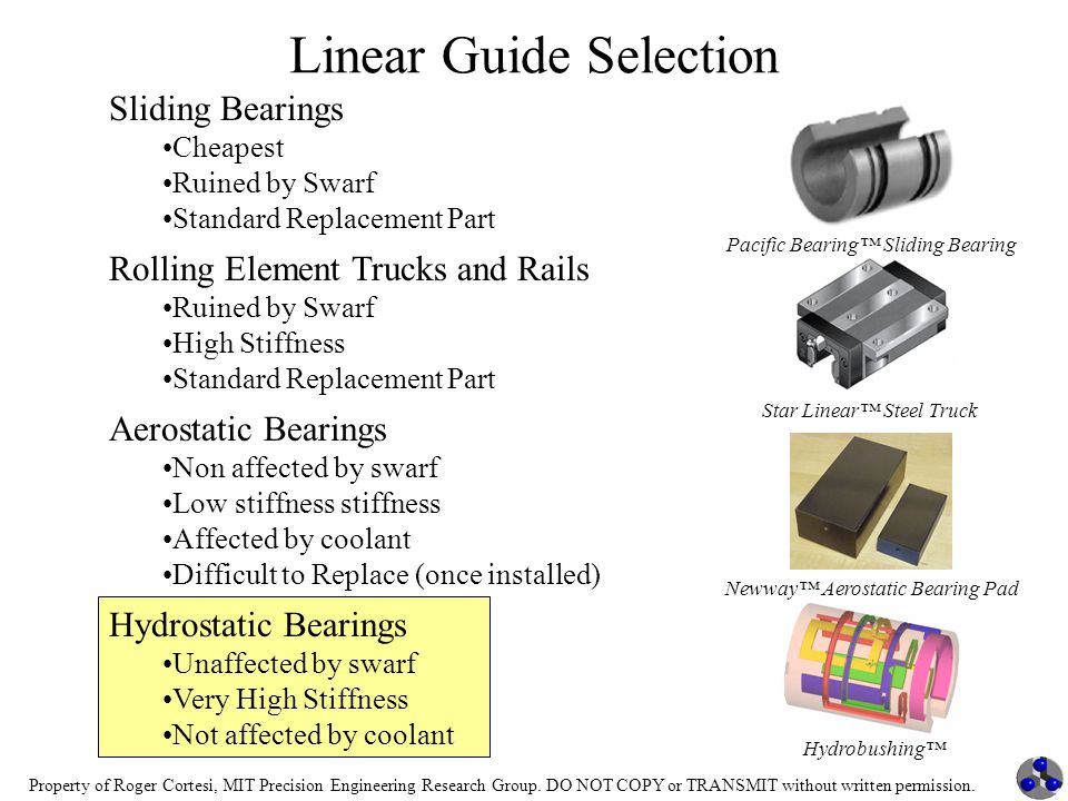 Property of Roger Cortesi, MIT Precision Engineering Research Group. DO NOT COPY or TRANSMIT without written permission. Linear Guide Selection Slidin