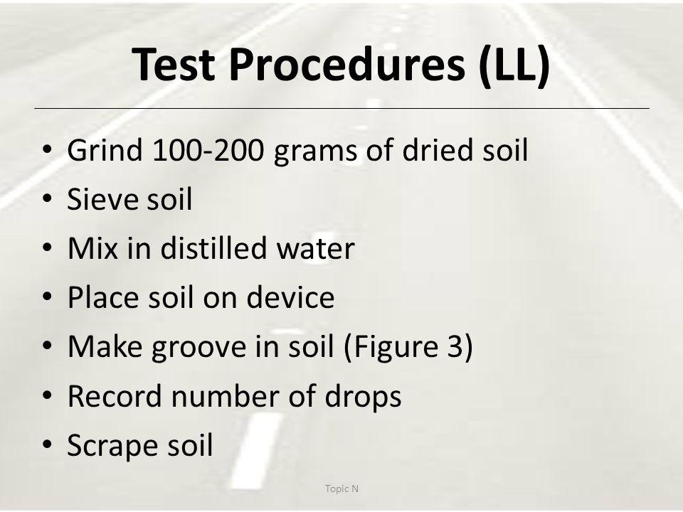 Figure 3: Liquid Limit Test Topic N