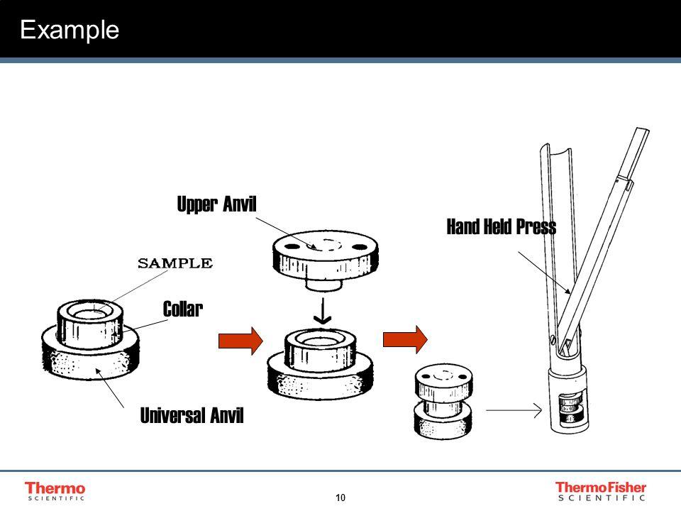 10 Example Universal Anvil Collar Upper Anvil Hand Held Press