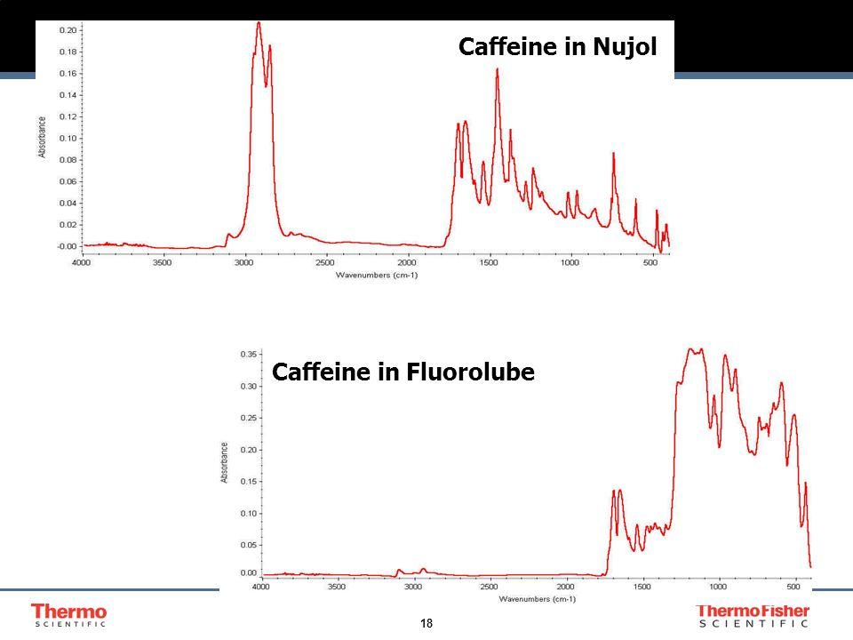 18 Split Mull Caffeine in Nujol Caffeine in Fluorolube
