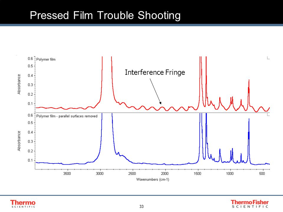 33 Pressed Film Trouble Shooting Interference Fringe