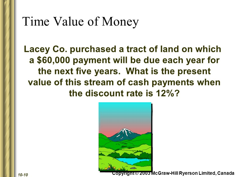 Copyright © 2003 McGraw-Hill Ryerson Limited, Canada 10-10 Time Value of Money Lacey Co.