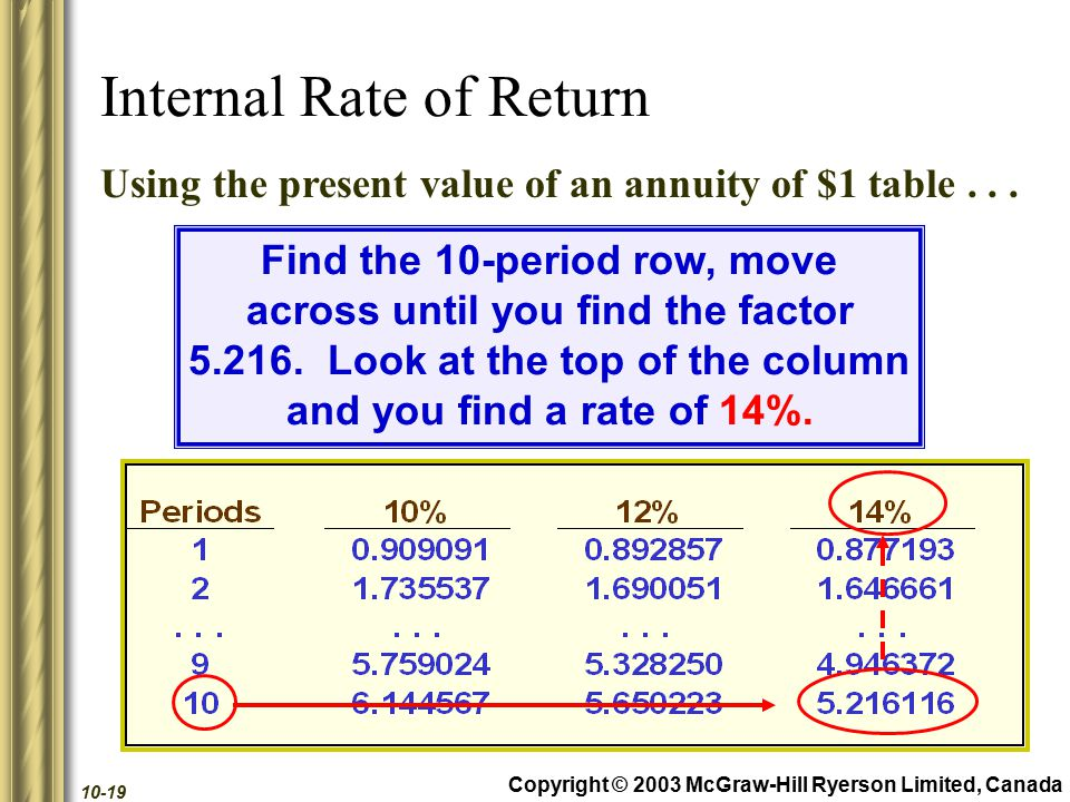 Copyright © 2003 McGraw-Hill Ryerson Limited, Canada 10-19 Internal Rate of Return Find the 10-period row, move across until you find the factor 5.216.