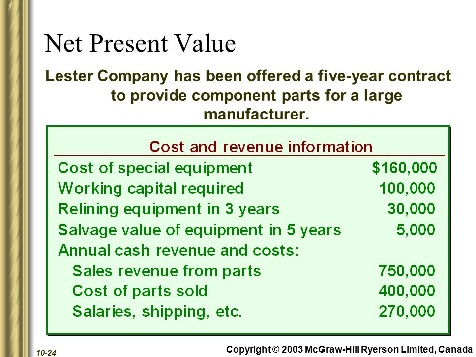 Copyright © 2003 McGraw-Hill Ryerson Limited, Canada 10-24 Net Present Value Lester Company has been offered a five-year contract to provide component parts for a large manufacturer.