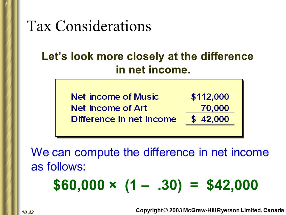 Copyright © 2003 McGraw-Hill Ryerson Limited, Canada 10-43 Tax Considerations Let's look more closely at the difference in net income.