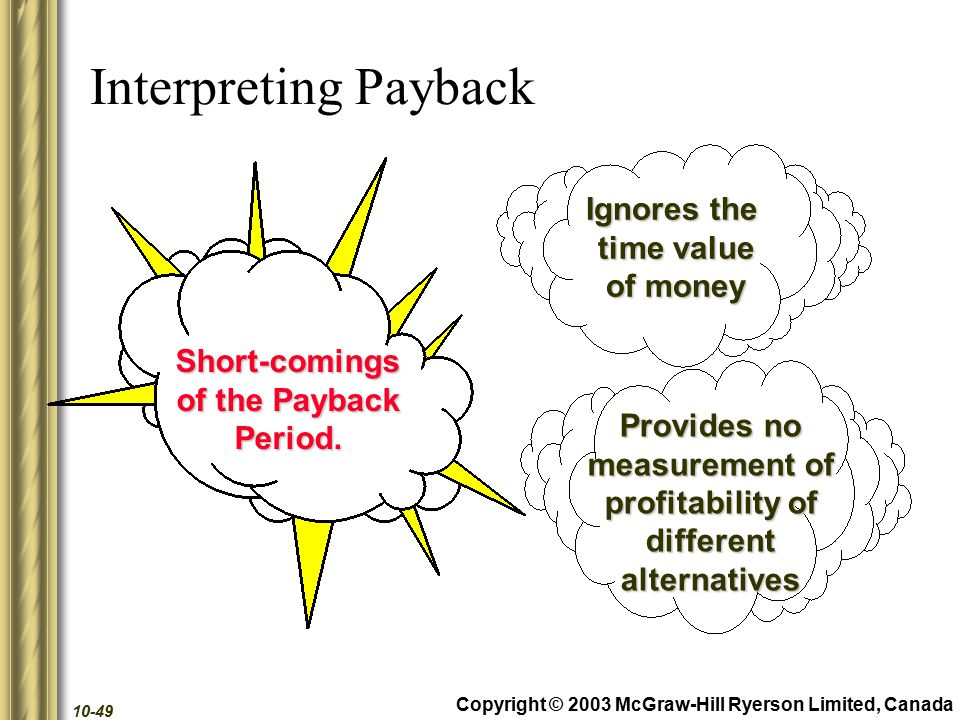 Copyright © 2003 McGraw-Hill Ryerson Limited, Canada 10-49 Provides no measurement of profitability of differentalternatives Interpreting Payback Ignores the time value of money Short-comings of the Payback Period.