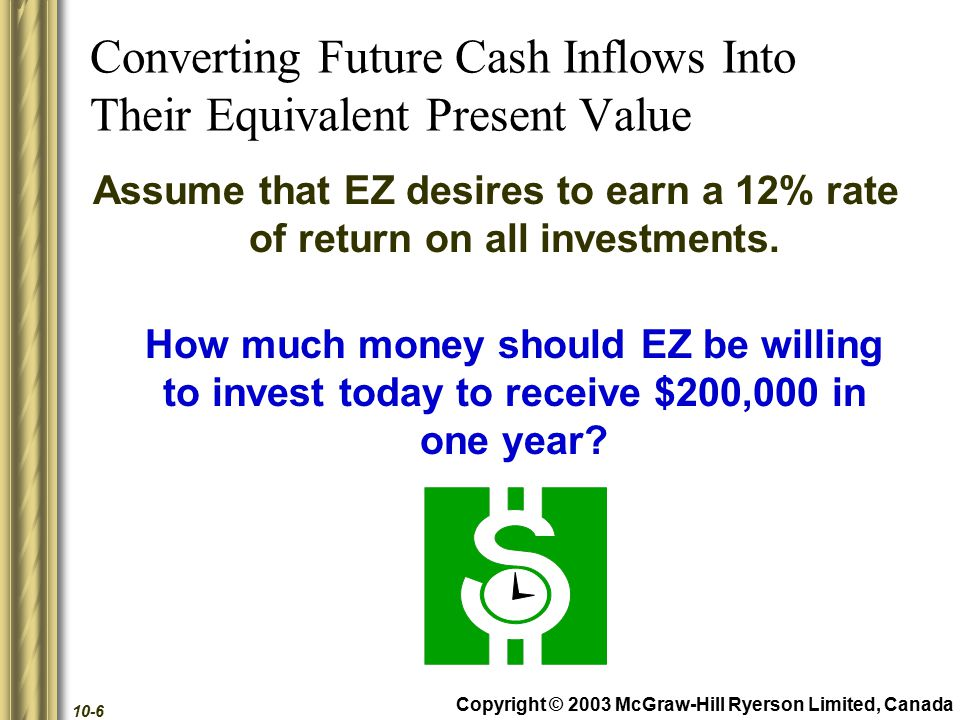 Copyright © 2003 McGraw-Hill Ryerson Limited, Canada 10-7 Converting Future Cash Inflows Into Their Equivalent Present Value Investment + (.12 × Investment) = Future Cash Inflow 1.12 Investment = $200,000 Investment = $178,571* * rounded to the nearest dollar.
