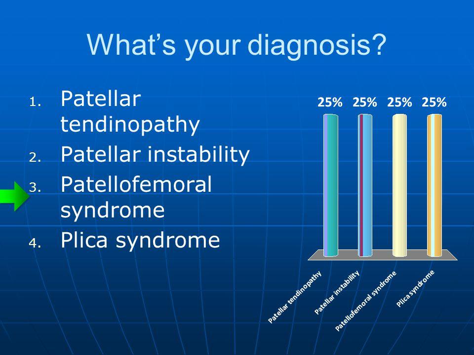 What's your diagnosis? 1. 1. Patellar tendinopathy 2. 2. Patellar instability 3. 3. Patellofemoral syndrome 4. 4. Plica syndrome