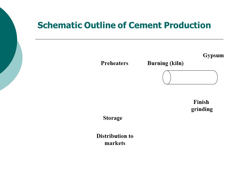 Schematic Outline of Cement Production PreheatersBurning (kiln) Gypsum Finish grinding Storage Distribution to markets
