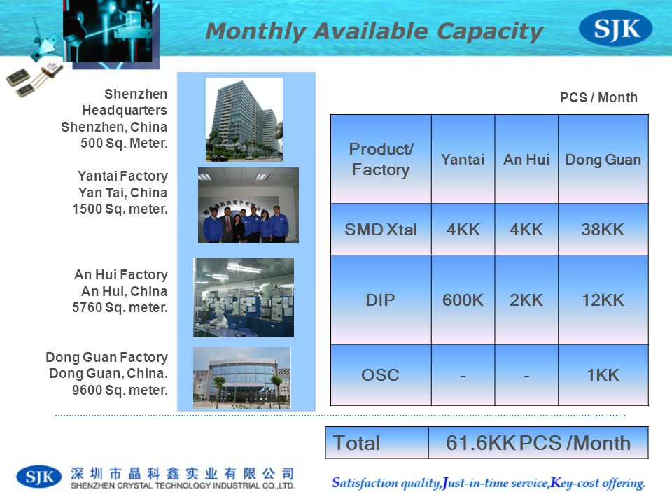 Monthly Available Capacity Shenzhen Headquarters Shenzhen, China 500 Sq. Meter. Yantai Factory Yan Tai, China 1500 Sq. meter. An Hui Factory An Hui, C