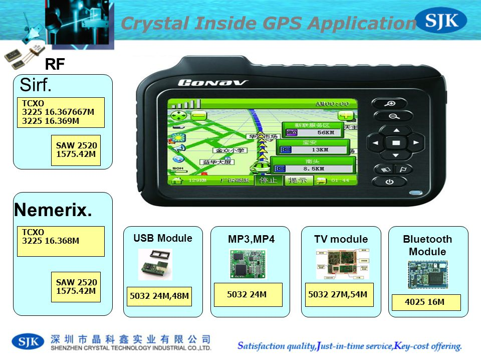 RF Crystal Inside GPS Application Sirf.