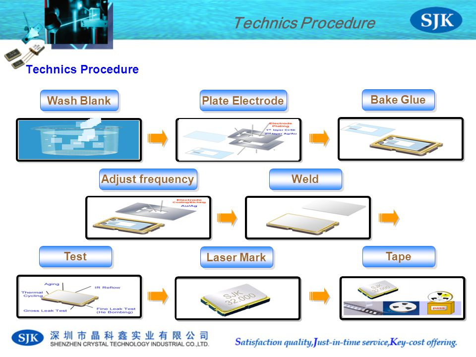 Technics Procedure Wash Blank Plate Electrode Bake Glue Adjust frequency Weld Test Laser Mark Tape