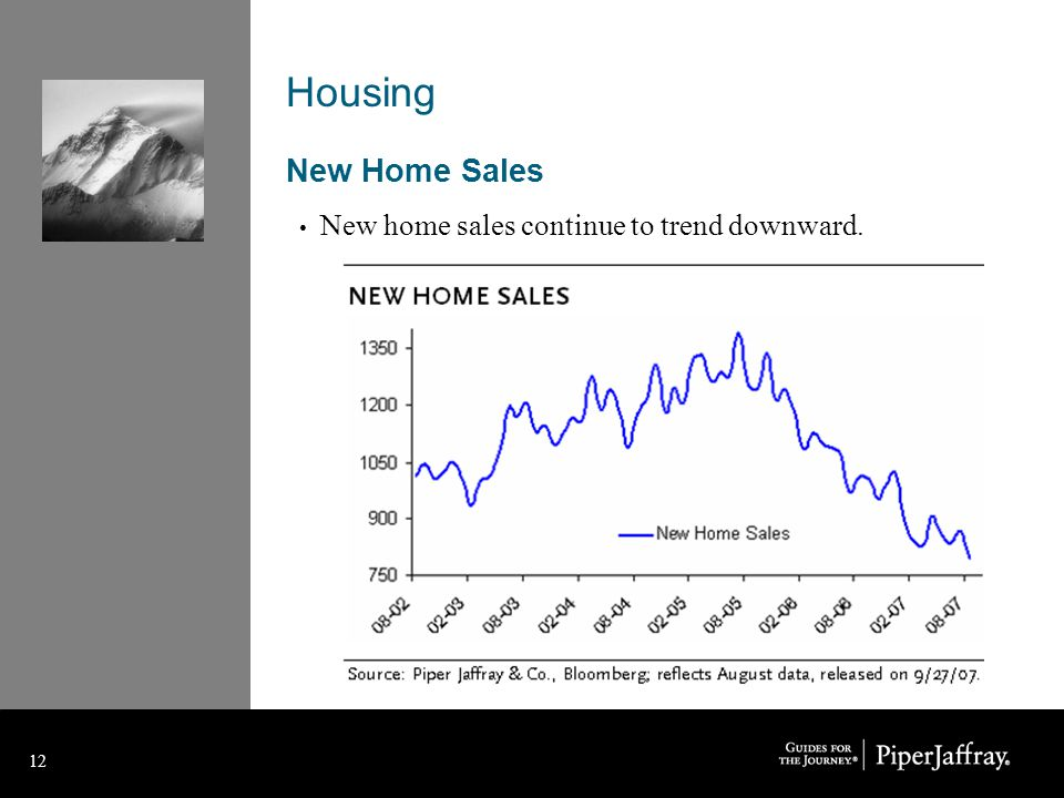 12 Housing New Home Sales New home sales continue to trend downward.