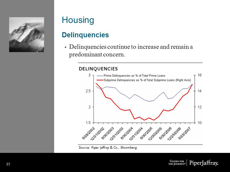 15 Housing Delinquencies Delinquencies continue to increase and remain a predominant concern.