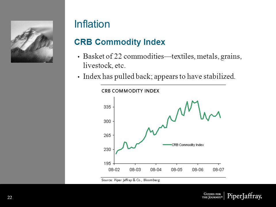 22 Inflation CRB Commodity Index Basket of 22 commodities—textiles, metals, grains, livestock, etc.