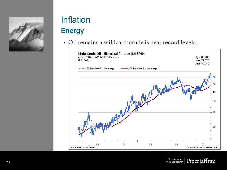 23 Inflation Energy Oil remains a wildcard; crude is near record levels.