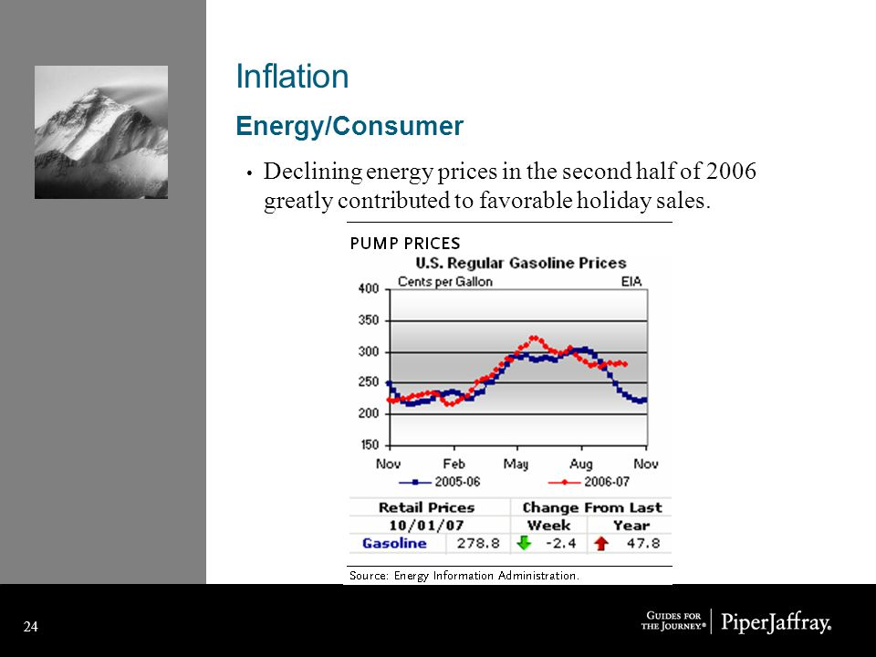 24 Inflation Energy/Consumer Declining energy prices in the second half of 2006 greatly contributed to favorable holiday sales.