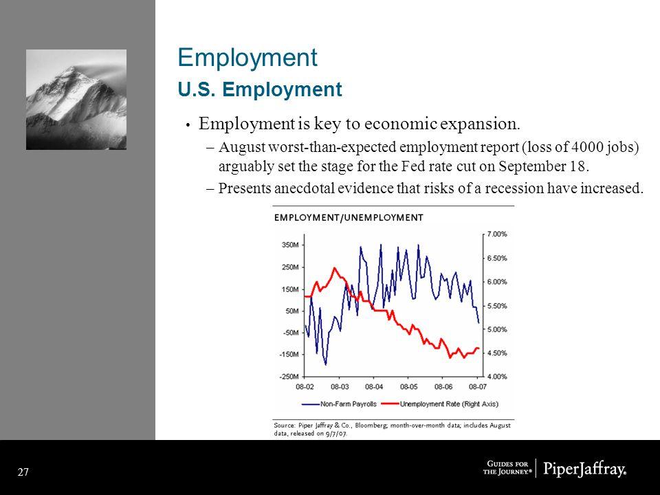 27 Employment U.S. Employment Employment is key to economic expansion.